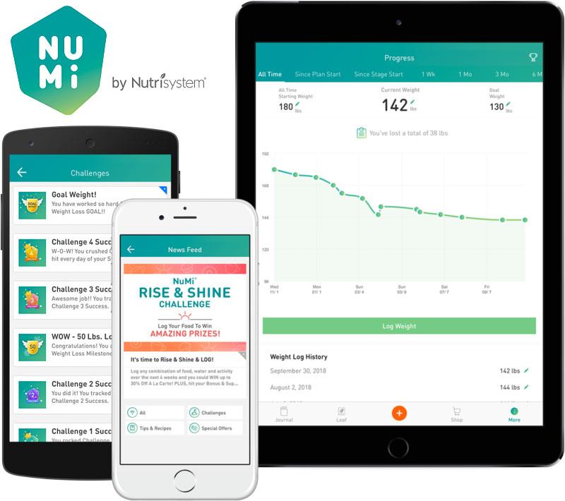 nutrisystem numi app