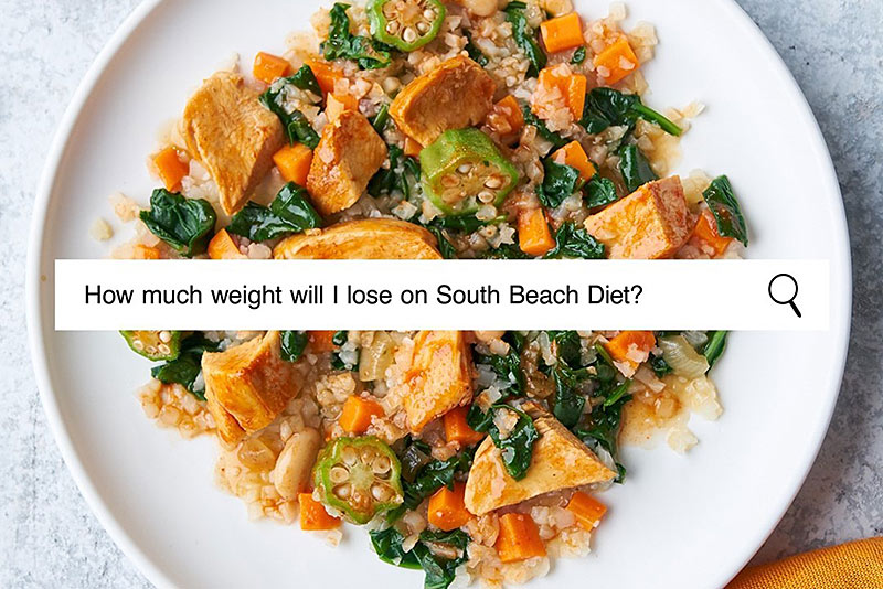 south beach diet how much weight loss