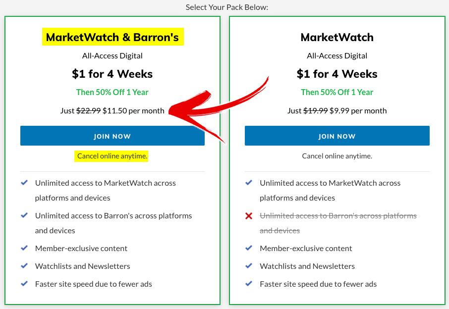 barrons marketwatch discount