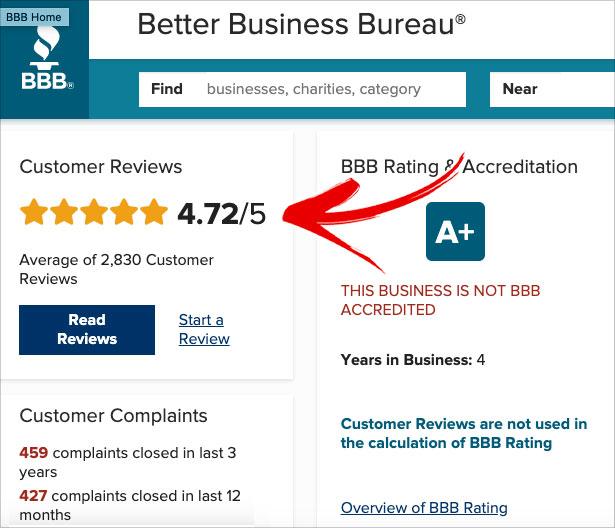 bbb byte reviews